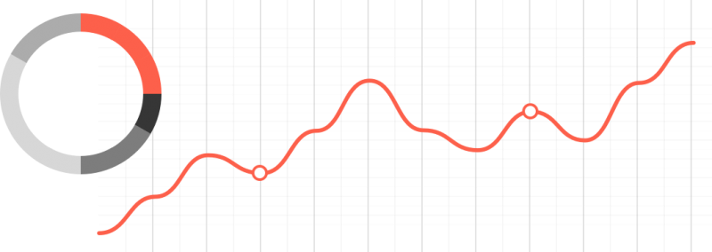 Graph of acquisitions